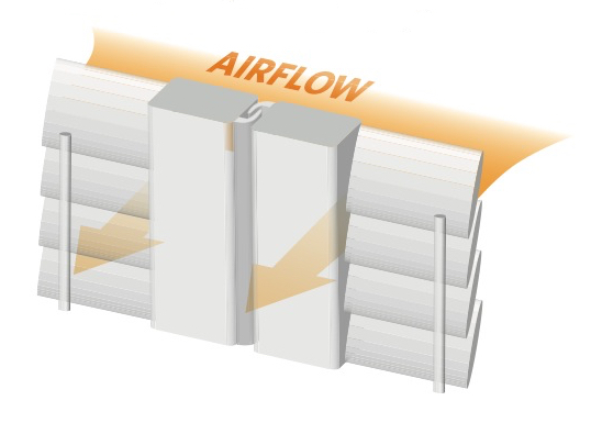 Phoenix plantation shutter airflow diagram