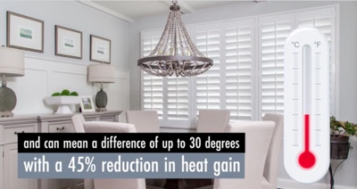 How Phoenix Shutters Keep Your Home Cool
